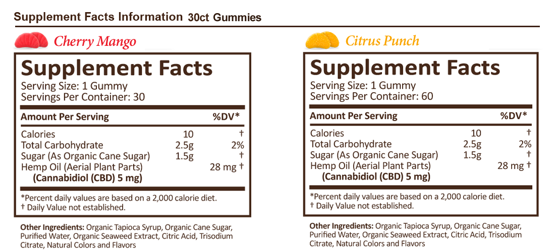 Plus CBD Gummies supplement