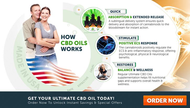 Ultimate CBD labs oil
