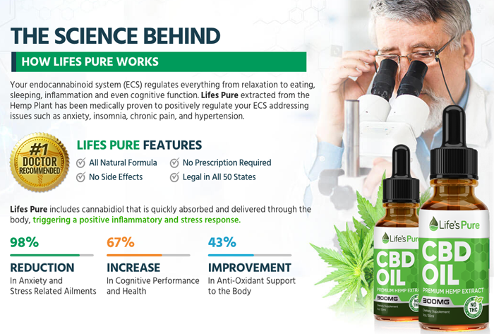 Life's Pure CBD review