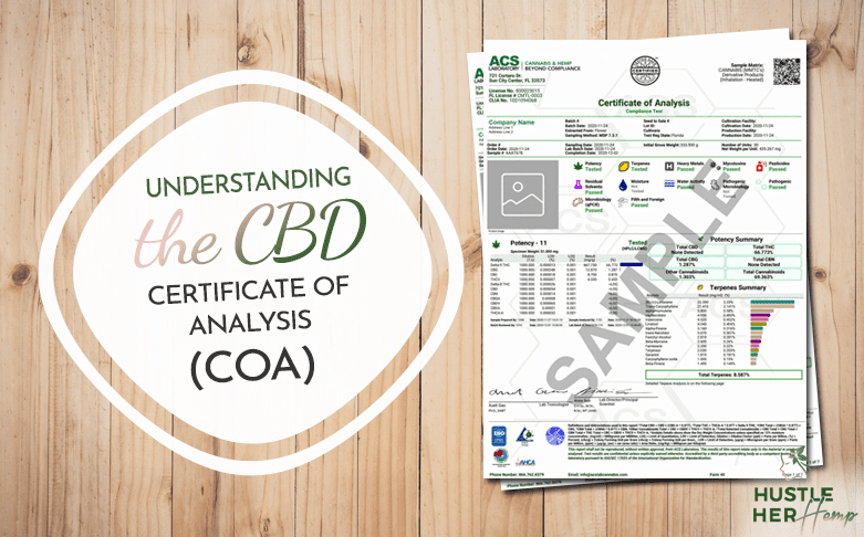 CBD Certificate