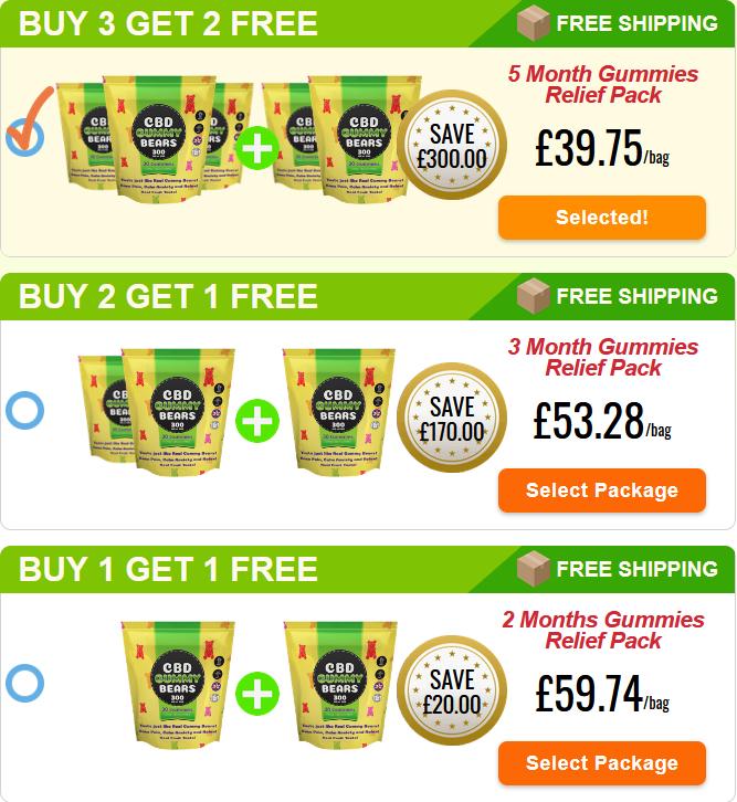Green CBD Gummies Price